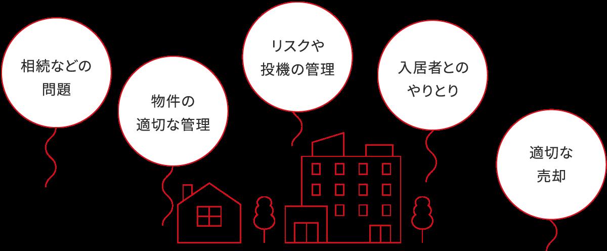 不動産で資産を活用する。その最適な方法を一緒に考え、サポートいたします。